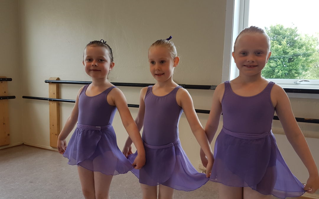 Balletteksamen